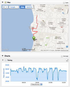Run route with bonus pace graph . . . just cause